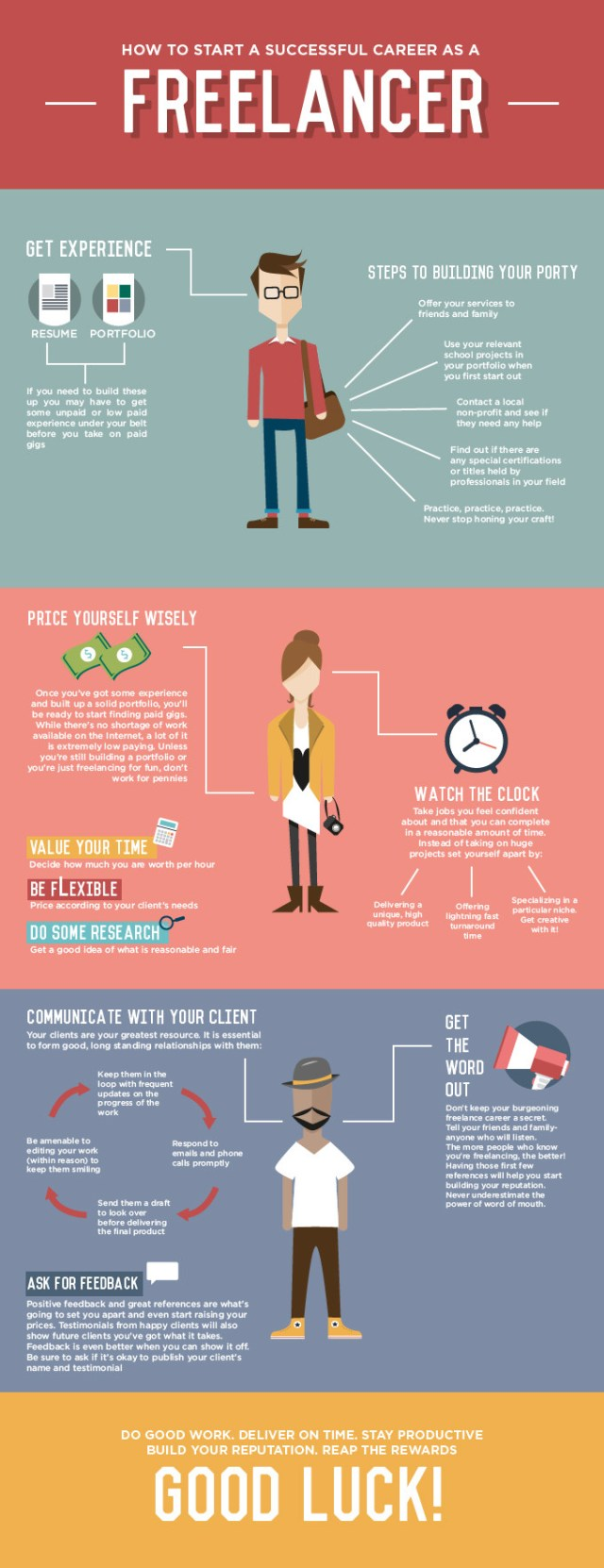 Successful Freelancer info