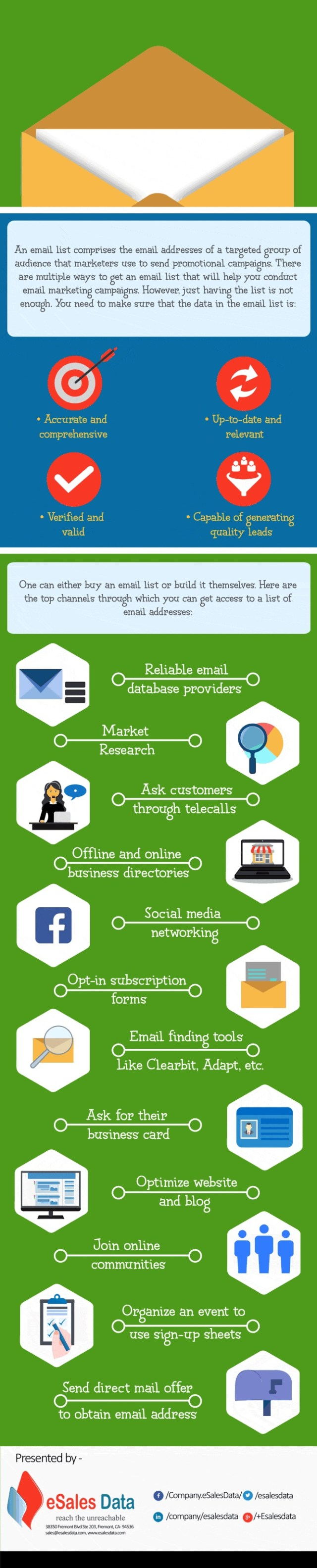 Lists Marketing info