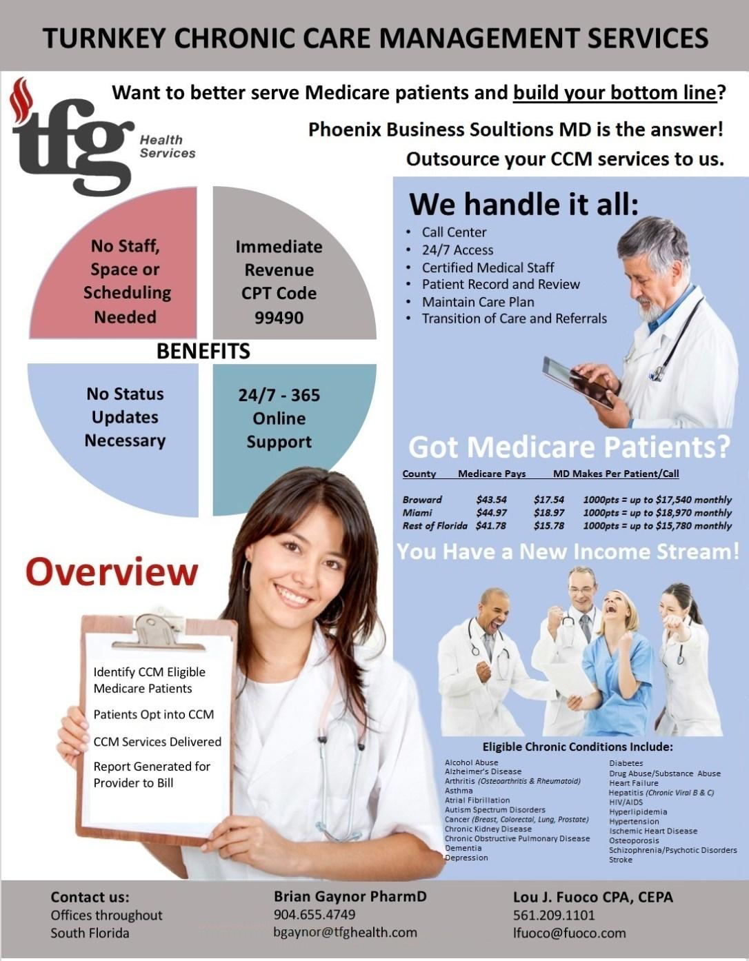 TFG Health CCM by PBSMD 2020