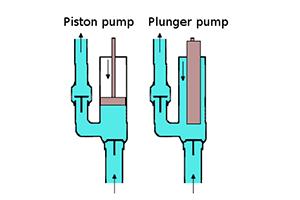 pump history 1675