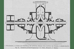 pump history 1871