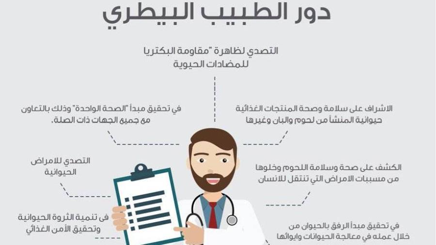 مهام الطبيب البيطري