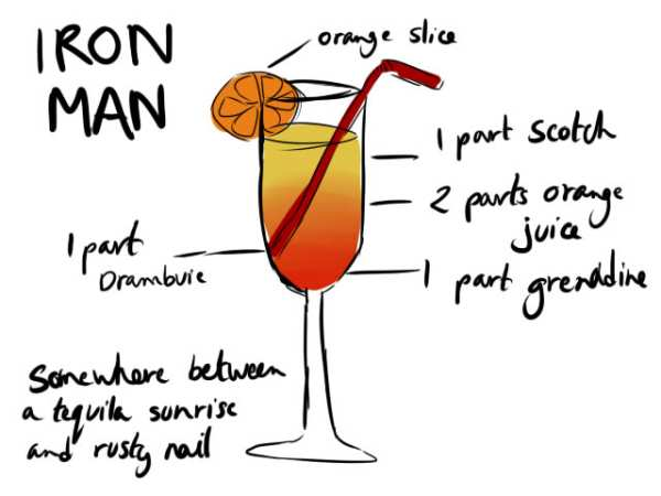 Avengers Cocktails by the-more-i-arty Iron Man