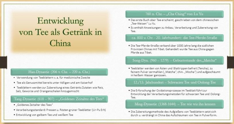 Zeitleiste - Entwicklung von Tee als Getraenk in China