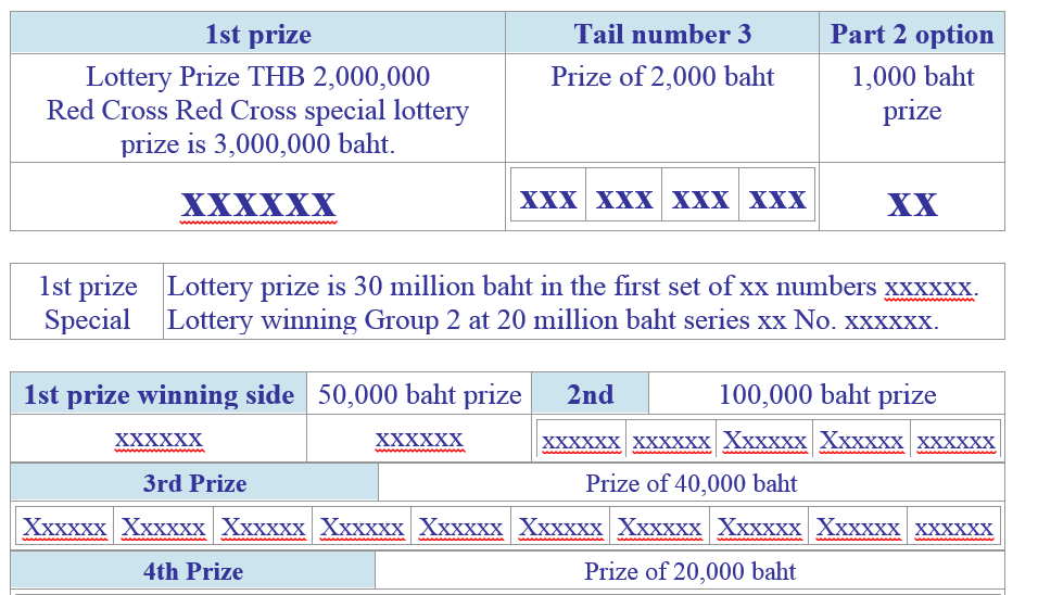 Thai lottery results 1 May 2014