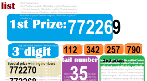 Thai lottery results announcement on 16-9-2014 evening