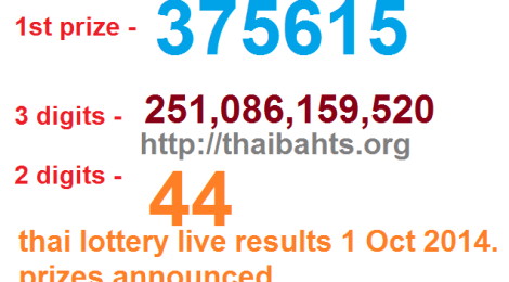 Thai lottery results announced 1 October 2014