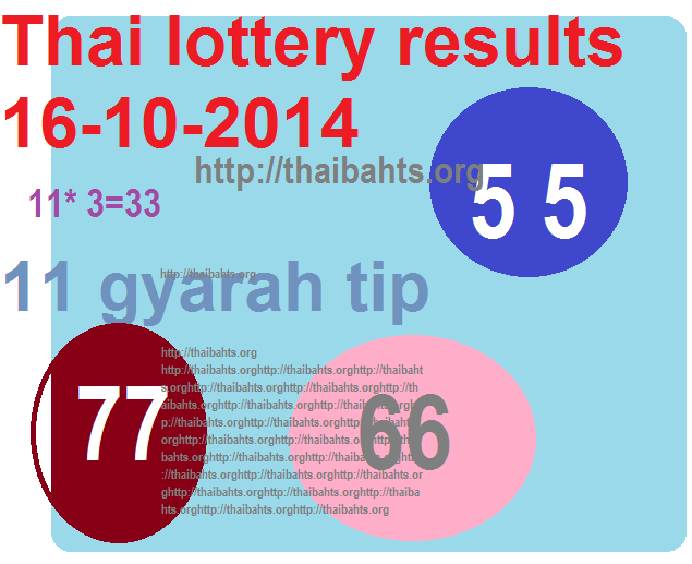Thai lottery results 16-10-2014