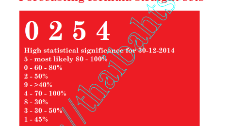 Thai lotto statistical approach tip 30-12-2014
