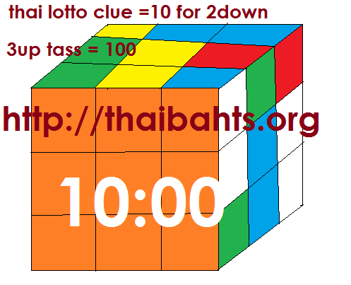 Rubikcube for 16-7-2015 Thailand lottery results hints
