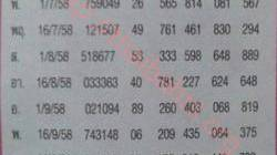 Thai lottery data relevant to Thai lottery 30-12-2015