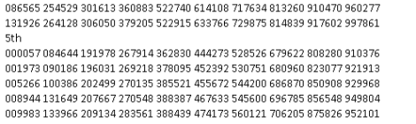 Thai lottery results 16-2-2016 complete list
