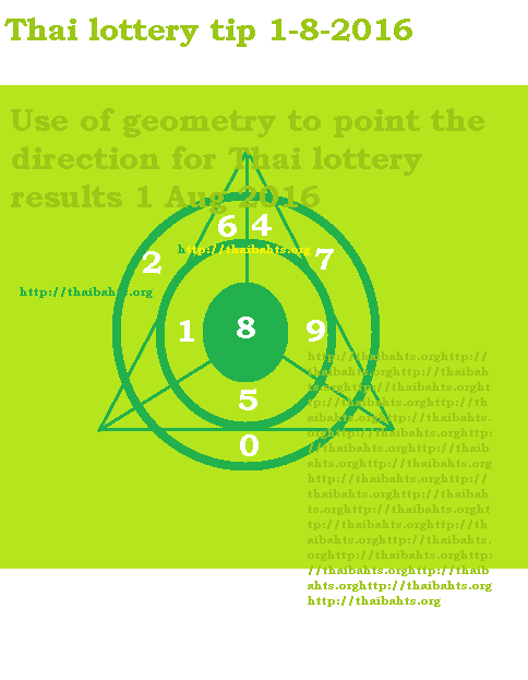 thai lottery results 1-8-2016 geometrical tip
