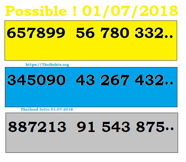 Thailand lotto possibilities 01.07.2561