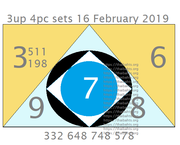 Thai lottery 16 February 2019 sets 4pc