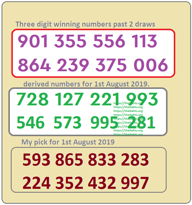 Three digits tip thai lottery 1-8-2019