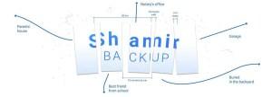 Shamir Backup คือะไร