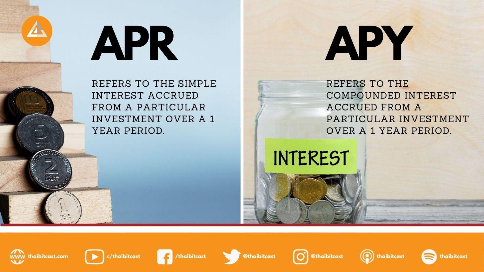 APR กับ APY ต่างกันยังไง
