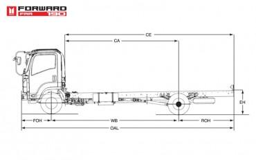 FRR-thai-190-3