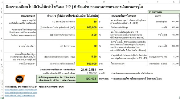 Retirement Calculation Model by TIF