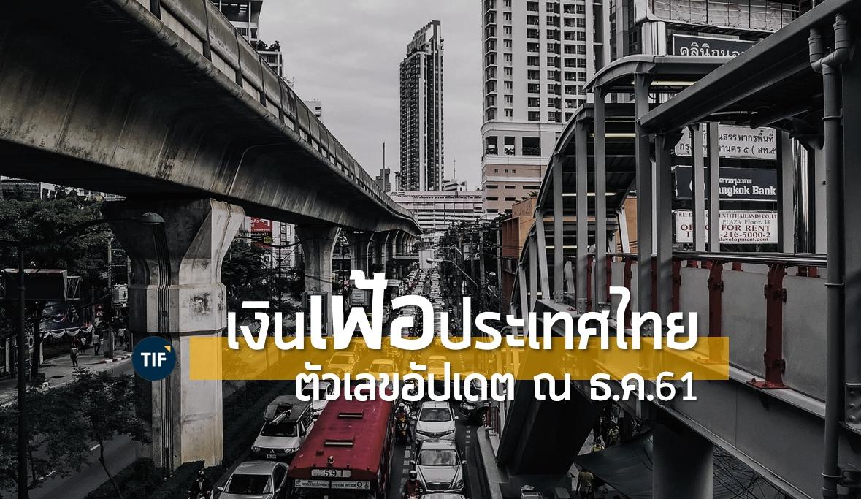 เงินเฟ้อประเทศไทย อัปเดต ณ ธ.ค. 61
