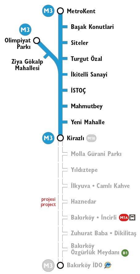Карта метро Стамбула - M2