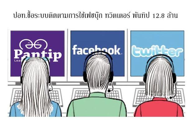 social-media-monitoring_1