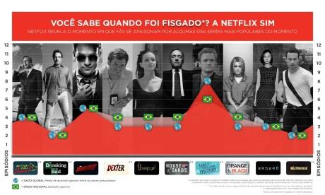 Netflix_Brazil_pesquisa