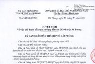 Quyết định phê duyệt kế hoạch sử dụng đất năm 2020 của huyện An Dương
