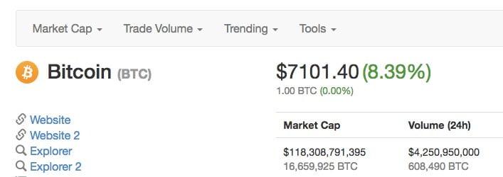bitcoin-la-gi-1