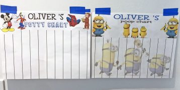 Toddler Potty Charts