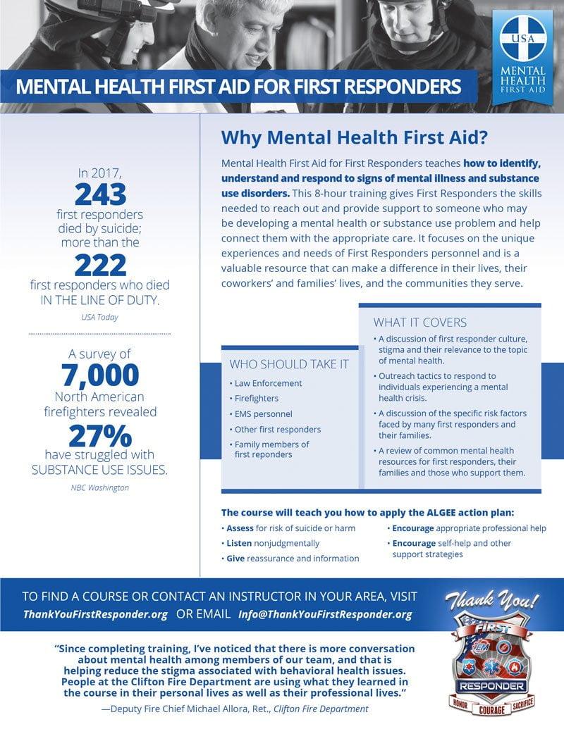 TYFRO MHFA Program Information Image