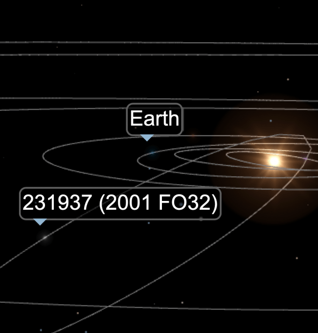موقع الكويكب القريب من الأرض