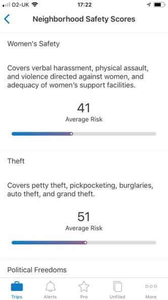 TripIt Pro review screenshot - neighborhood safety score
