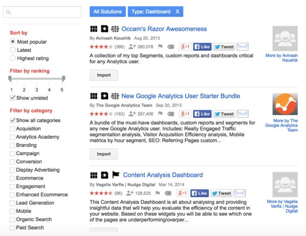 Dashboards, segments, reports gallery in Google Analytics