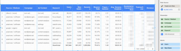 Adding a lot of dimensions to your Google Data Studio report