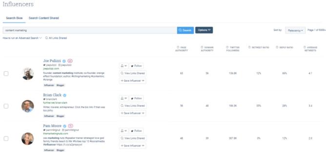 twitter for SEO tools BuzzSumo