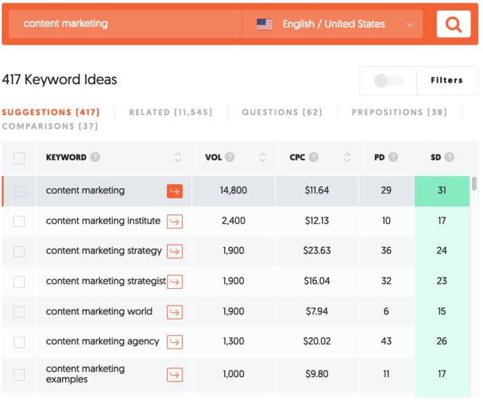 ubersuggest free SEO tool keyword ideas