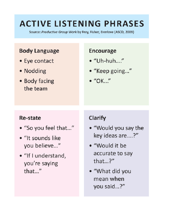 Active listening as a negotiation tactic can help you land better deals.