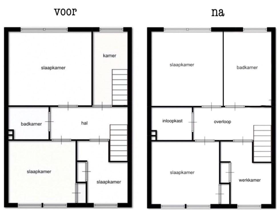 slaapkamer, verbouwen, verbouwing, jaren 30 huis verbouwen, bovenverdieping verbouwen, plattegrond jaren 30 huis, doe het zelf, renoveren, renovatie, jaren 30 huis, interieurinspiratie, interieurblog, thathomepage, (th)athomepage