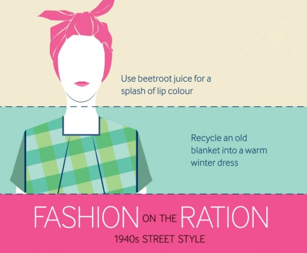 Fashion on the Ration