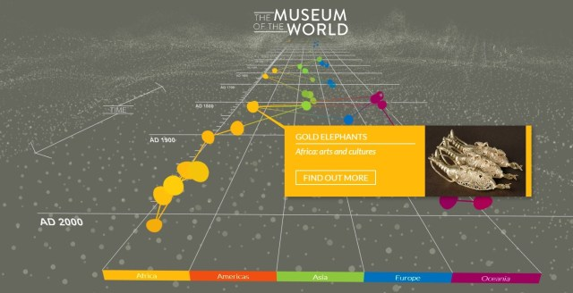 A screenshot from the British Museum's alternative to a virtual museum tour: image shows an interactive, stylised guitar fret-board, with icons that can be clicked to explore the museum's collection.
