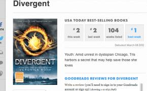 Divergent box office predictions