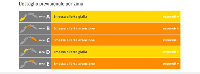 different levels of weather alert