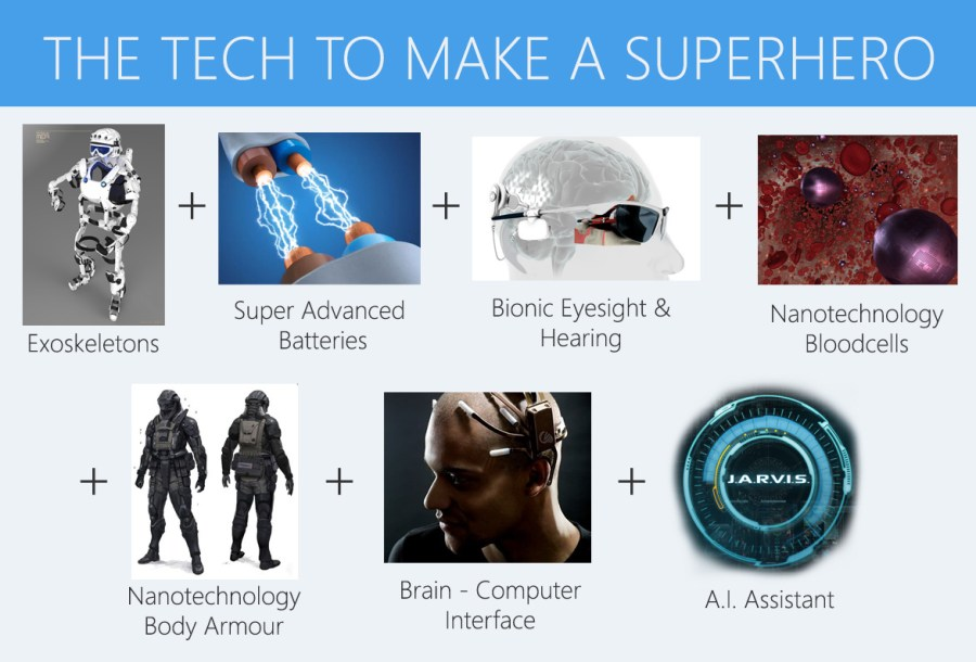 The tech to make a superhero