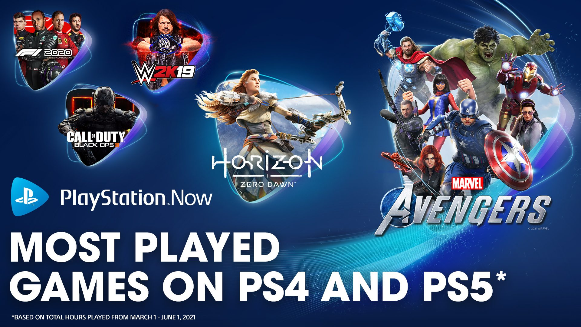 PlayStation Now: most-played games in Spring 1