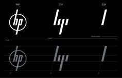 HP Rebrand