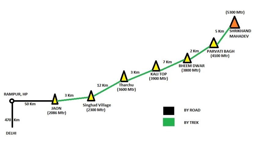 Shrikhand Mahadev Trek Route