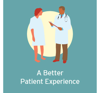 A Better Patient Experience