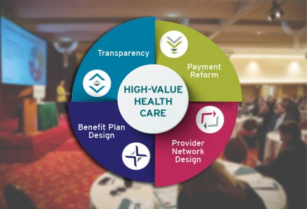 The Alliance High-Value Care